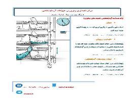 https://www.iranelab.com/pictures\default_image/158_4.jpg